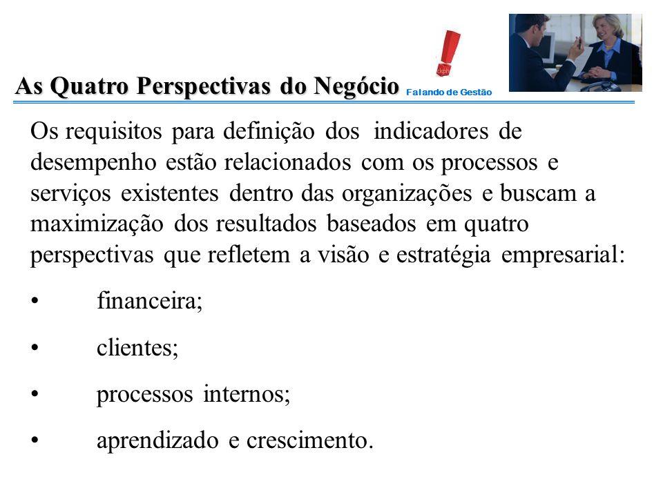 Falando de Gestão As Quatro Perspectivas do Negócio Os requisitos para definição dos indicadores de desempenho estão relacionados com os processos e s