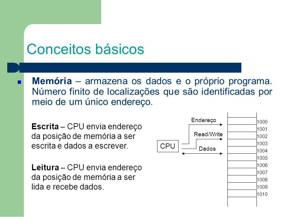 Conceitos básicos Memória – armazena os dados e o próprio programa. Número finito de localizações que são identificadas por meio de um único endereço.
