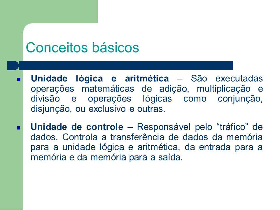 Conceitos básicos Unidade lógica e aritmética – São executadas operações matemáticas de adição, multiplicação e divisão e operações lógicas como conju