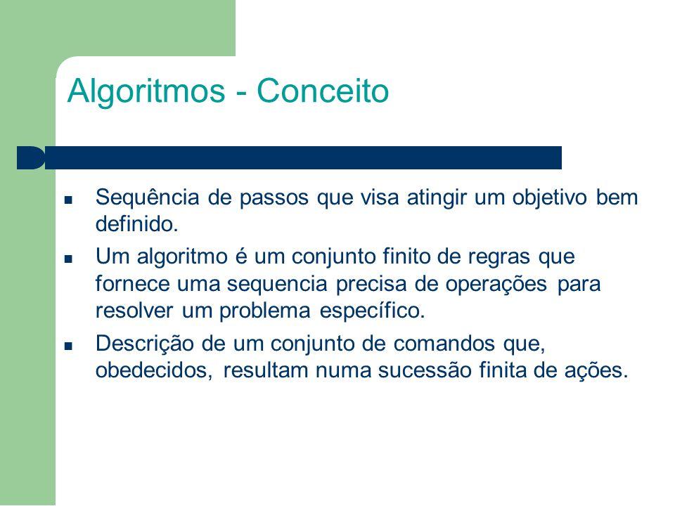 Algoritmos - Conceito Sequência de passos que visa atingir um objetivo bem definido. Um algoritmo é um conjunto finito de regras que fornece uma seque
