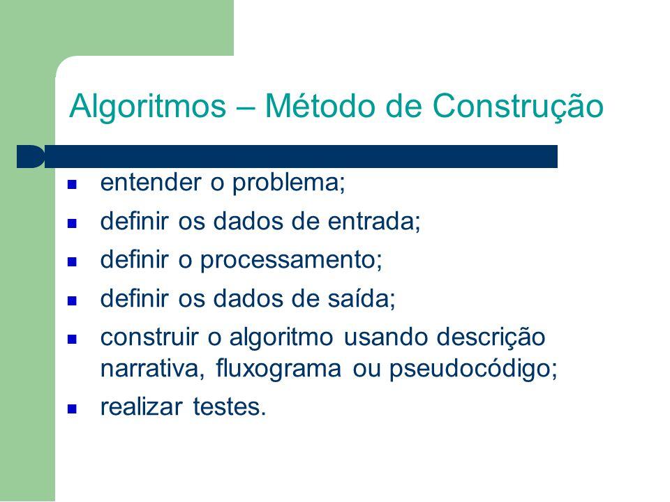 Algoritmos – Método de Construção entender o problema; definir os dados de entrada; definir o processamento; definir os dados de saída; construir o algoritmo usando descrição narrativa, fluxograma ou pseudocódigo; realizar testes.