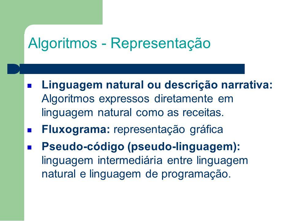 Algoritmos - Representação Linguagem natural ou descrição narrativa: Algoritmos expressos diretamente em linguagem natural como as receitas. Fluxogram