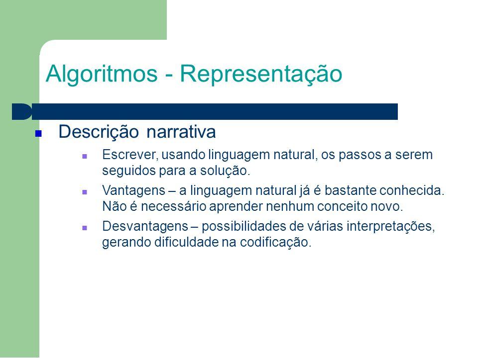 Algoritmos - Representação Descrição narrativa Escrever, usando linguagem natural, os passos a serem seguidos para a solução. Vantagens – a linguagem