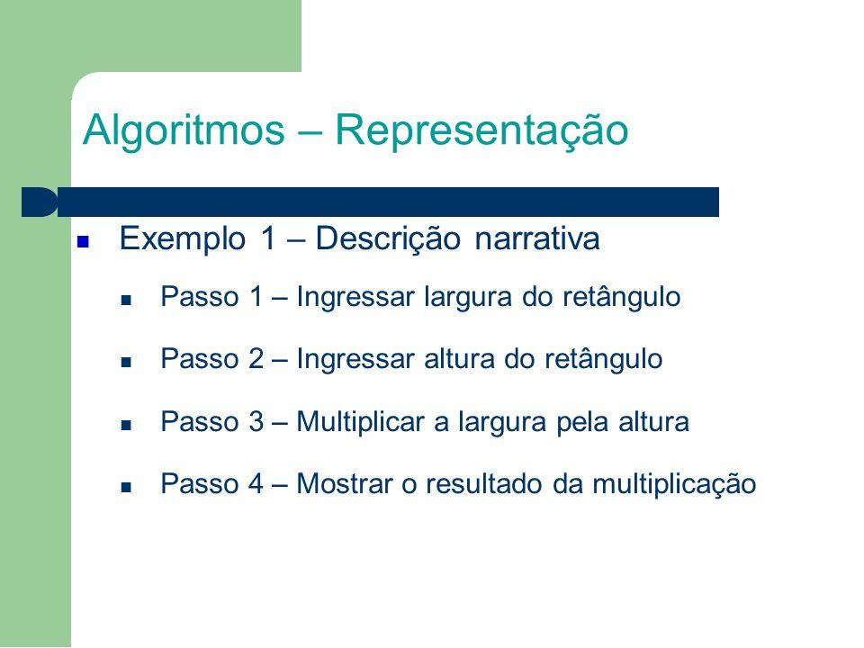 Algoritmos – Representação Exemplo 1 – Descrição narrativa Passo 1 – Ingressar largura do retângulo Passo 2 – Ingressar altura do retângulo Passo 3 –