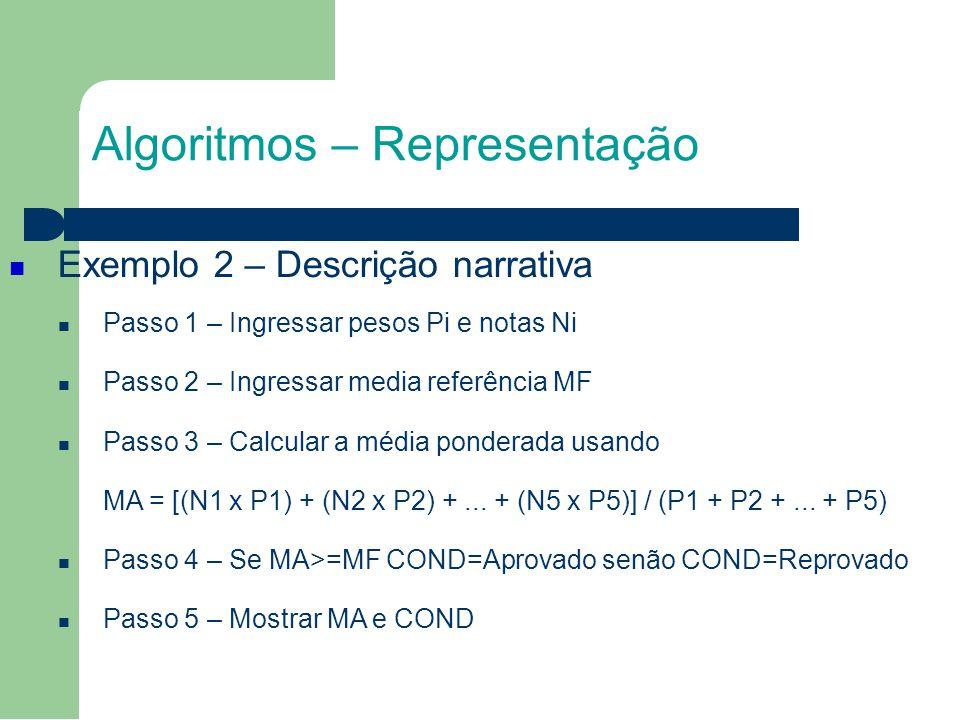 Algoritmos – Representação Exemplo 2 – Descrição narrativa Passo 1 – Ingressar pesos Pi e notas Ni Passo 2 – Ingressar media referência MF Passo 3 – C