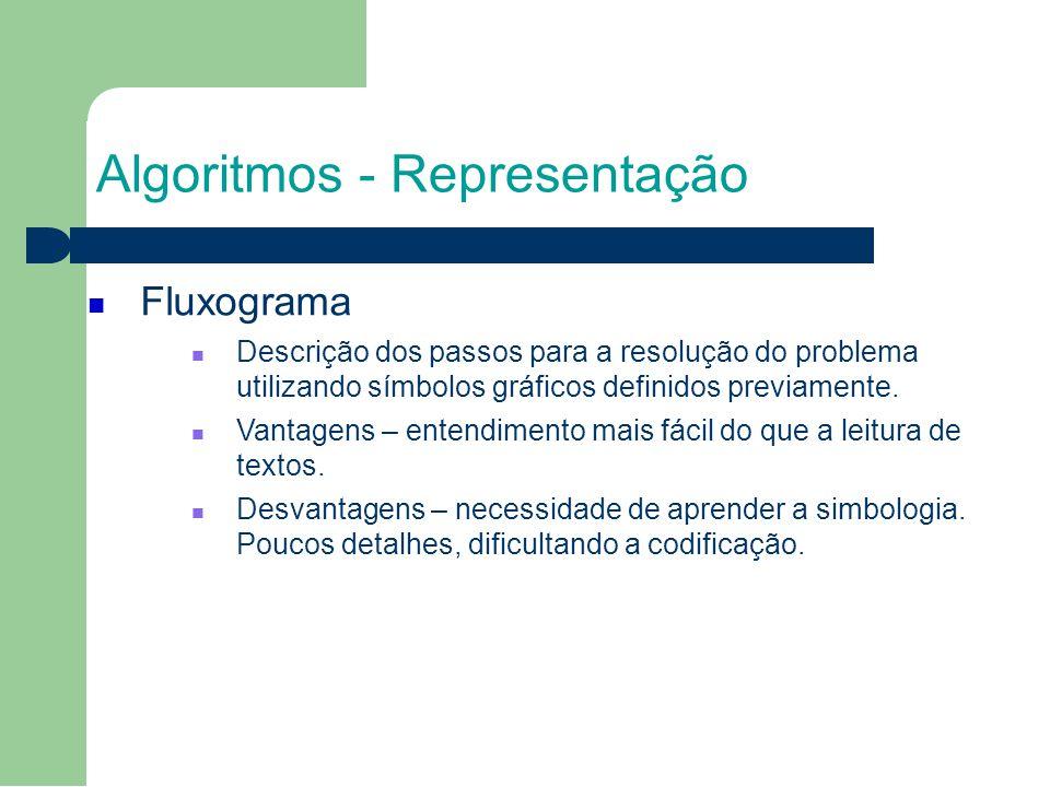 Algoritmos - Representação Fluxograma Descrição dos passos para a resolução do problema utilizando símbolos gráficos definidos previamente. Vantagens