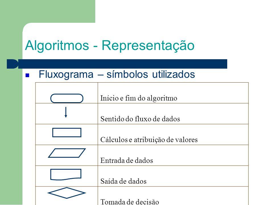 Algoritmos - Representação Fluxograma – símbolos utilizados Início e fim do algoritmo Sentido do fluxo de dados Cálculos e atribuição de valores Entra