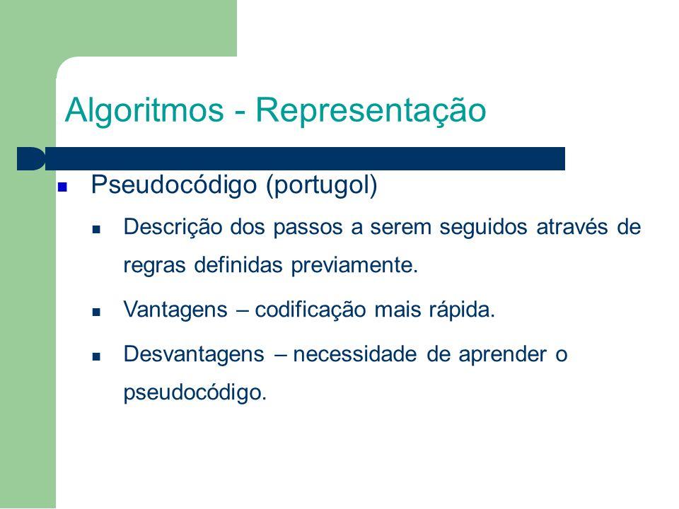 Algoritmos - Representação Pseudocódigo (portugol) Descrição dos passos a serem seguidos através de regras definidas previamente. Vantagens – codifica