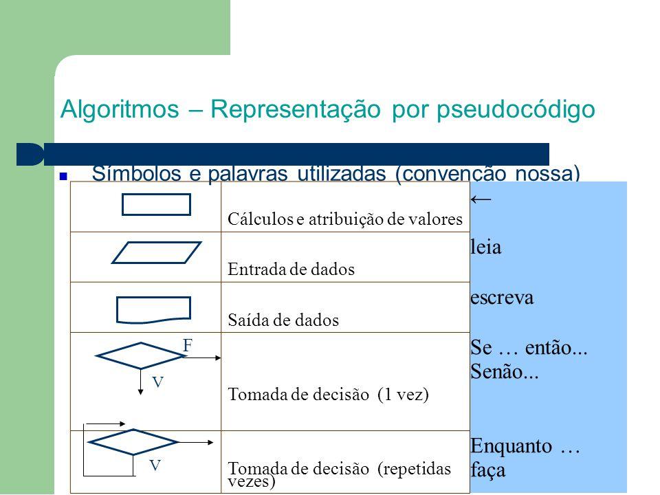 Algoritmos – Representação por pseudocódigo Símbolos e palavras utilizadas (convenção nossa) Cálculos e atribuição de valores ← Entrada de dados leia