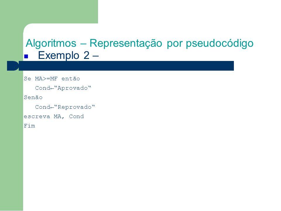 Algoritmos – Representação por pseudocódigo Exemplo 2 – Se MA>=MF então Cond← Aprovado Senão Cond← Reprovado escreva MA, Cond Fim