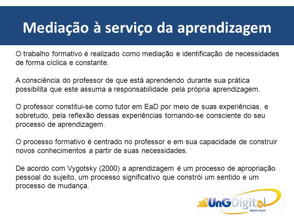 Mediação à serviço da aprendizagem O trabalho formativo é realizado como mediação e identificação de necessidades de forma cíclica e constante. A cons