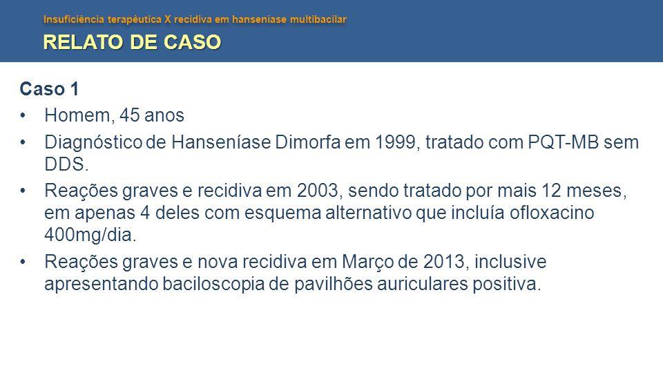 Insuficiência terapêutica X recidiva em hanseníase multibacilar RELATO DE CASO Caso 1 Homem, 45 anos Diagnóstico de Hanseníase Dimorfa em 1999, tratado com PQT-MB sem DDS.