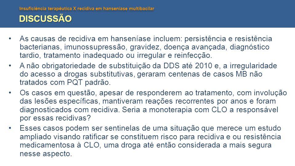 Insuficiência terapêutica X recidiva em hanseníase multibacilar DISCUSSÃO As causas de recidiva em hanseníase incluem: persistência e resistência bact