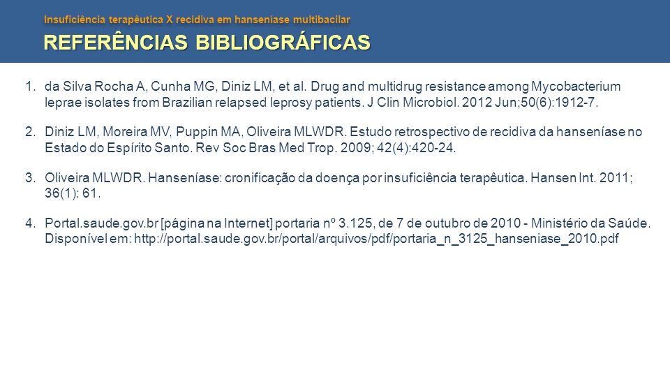 Insuficiência terapêutica X recidiva em hanseníase multibacilar REFERÊNCIAS BIBLIOGRÁFICAS 1.da Silva Rocha A, Cunha MG, Diniz LM, et al. Drug and mul