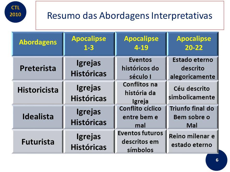 CTL 2010 Resumo das Abordagens Interpretativas Abordagens Apocalipse 1-3 Apocalipse 4-19 Apocalipse 20-22 Preterista Historicista Idealista Futurista