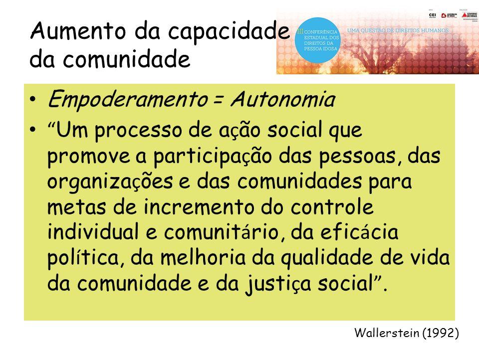 """Aumento da capacidade da comunidade Empoderamento = Autonomia """" Um processo de a ç ão social que promove a participa ç ão das pessoas, das organiza ç"""