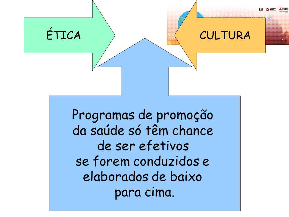 Programas de promoção da saúde só têm chance de ser efetivos se forem conduzidos e elaborados de baixo para cima. ÉTICACULTURA