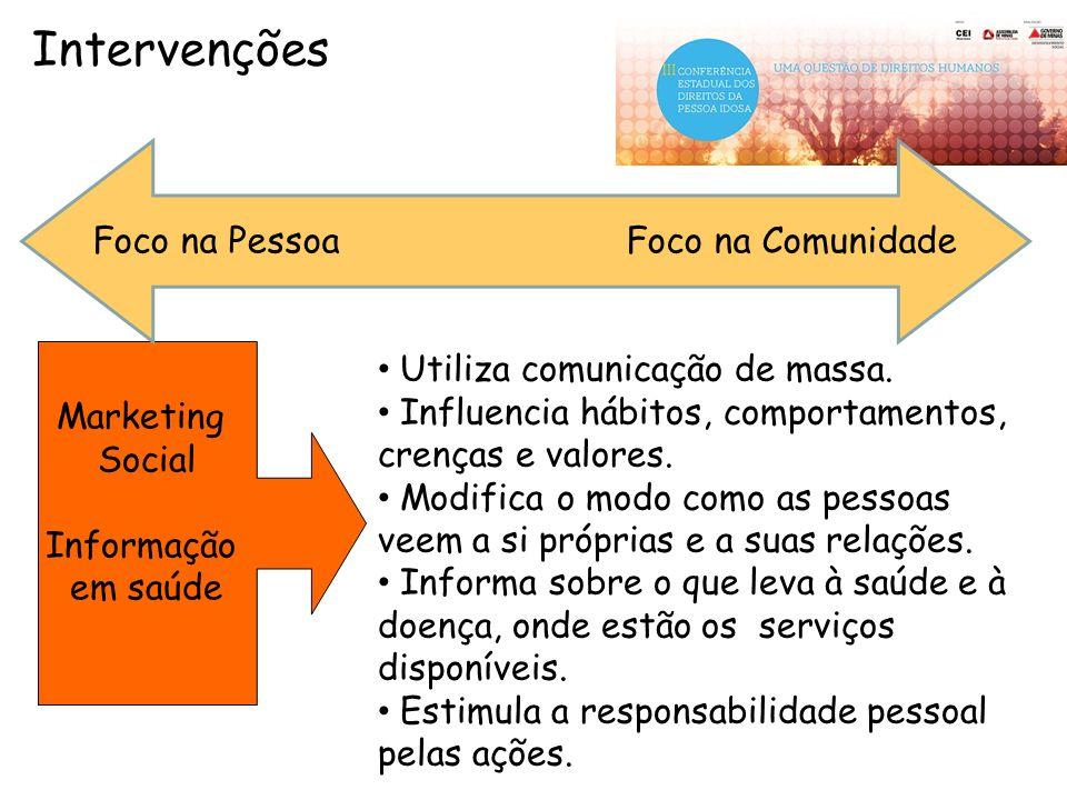 Marketing Social Informação em saúde Utiliza comunicação de massa. Influencia hábitos, comportamentos, crenças e valores. Modifica o modo como as pess