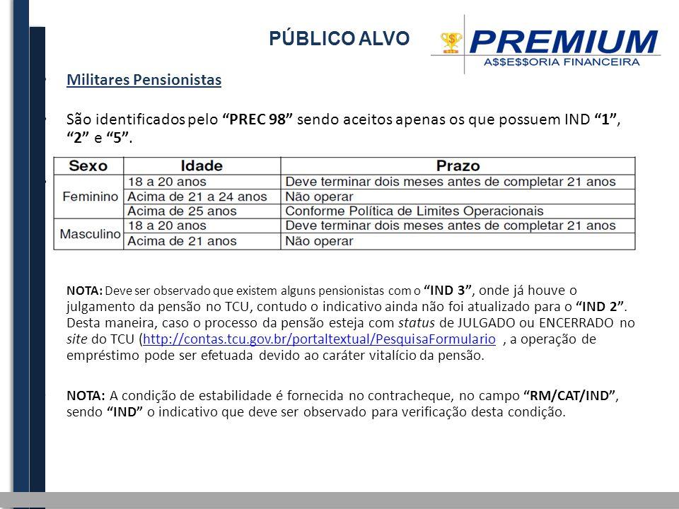 """PÚBLICO ALVO Militares Pensionistas São identificados pelo """"PREC 98"""" sendo aceitos apenas os que possuem IND """"1"""", """"2"""" e """"5"""". NOTA: São concedidos empr"""