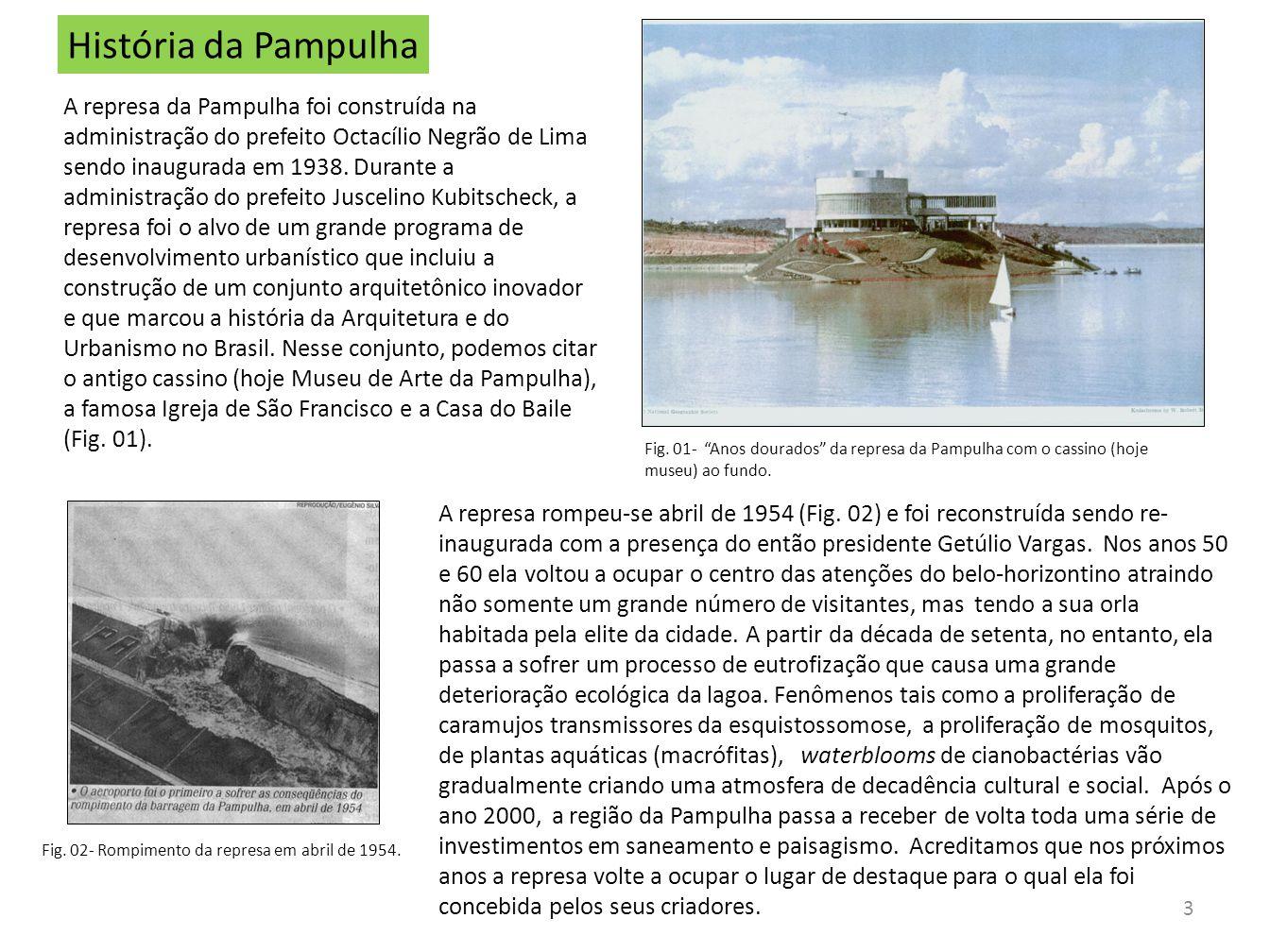 3 História da Pampulha A represa da Pampulha foi construída na administração do prefeito Octacílio Negrão de Lima sendo inaugurada em 1938. Durante a