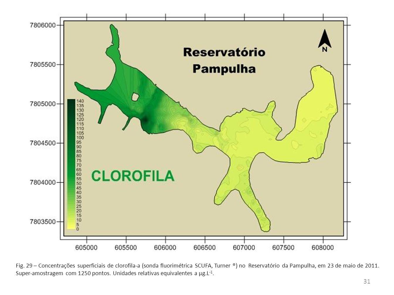 Fig. 29 – Concentrações superficiais de clorofila-a (sonda fluorimétrica SCUFA, Turner ®) no Reservatório da Pampulha, em 23 de maio de 2011. Super-am