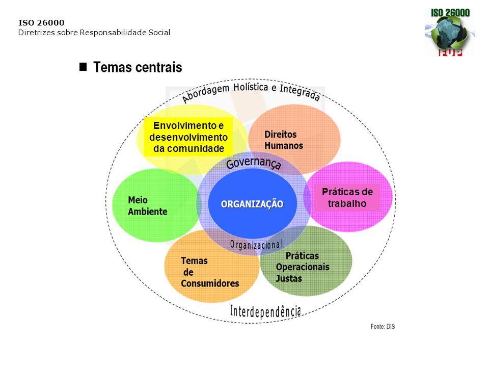 ISO 26000 Diretrizes sobre Responsabilidade Social Meio Ambiente (cont.) Considerações > Abordagem de ciclo de vida, > Avaliação de impacto ambiental > Produção mais limpa e eco-eficiência, > Uso de tecnologias e práticas ambientalmente saudáveis > Práticas de compras sustentáveis Questões Prevenção da Poluição: emissões atmosféricas, descargas na água, gestão de resíduos, uso e descarte de produtos químicos tóxicos e perigosos Uso sustentável de recursos: eficiência energética, conservação, uso e acesso à água, eficiência no uso de materiais, minimização da exigência de recurso por parte dos produtos Mudança Climática: mitigação e adaptação Proteção do meio ambiente, biodiversidade e restauração de habitats naturais: valorização e proteção da biodiversidade e dos serviços de ecossistemas, uso sustentável do solo e recursos naturais e desenvolvimento urbano e rural ambientalmente favorável