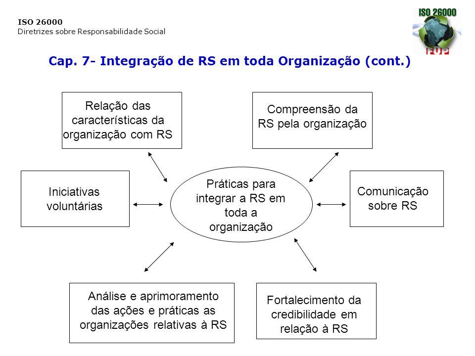 ISO 26000 Diretrizes sobre Responsabilidade Social Cap. 7- Integração de RS em toda Organização (cont.) Práticas para integrar a RS em toda a organiza