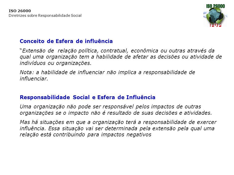 """ISO 26000 Diretrizes sobre Responsabilidade Social ee Conceito de Esfera de influência """"Extensão de relação política, contratual, econômica ou outras"""