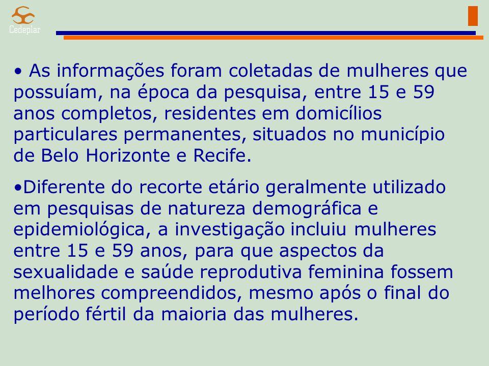 As informações foram coletadas de mulheres que possuíam, na época da pesquisa, entre 15 e 59 anos completos, residentes em domicílios particulares permanentes, situados no município de Belo Horizonte e Recife.