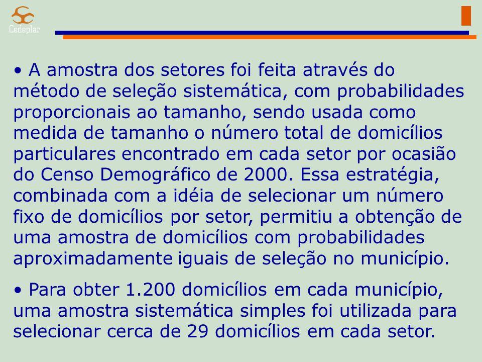 A amostra dos setores foi feita através do método de seleção sistemática, com probabilidades proporcionais ao tamanho, sendo usada como medida de tamanho o número total de domicílios particulares encontrado em cada setor por ocasião do Censo Demográfico de 2000.