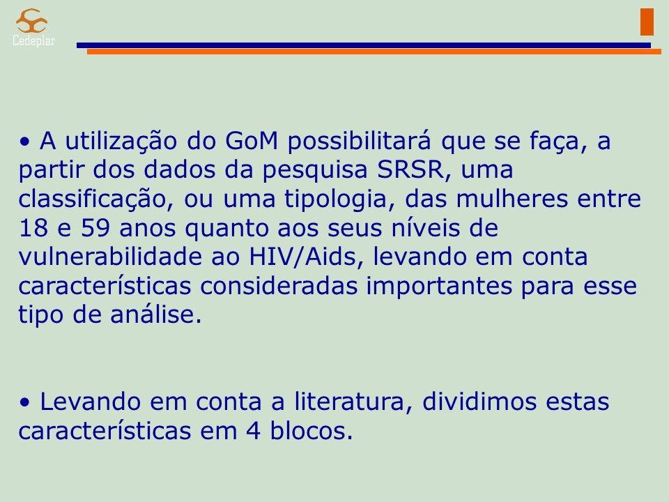 A utilização do GoM possibilitará que se faça, a partir dos dados da pesquisa SRSR, uma classificação, ou uma tipologia, das mulheres entre 18 e 59 an