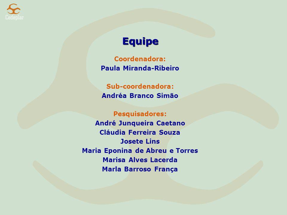 Equipe Coordenadora: Paula Miranda-Ribeiro Sub-coordenadora: Andréa Branco Simão Pesquisadores: André Junqueira Caetano Cláudia Ferreira Souza Josete