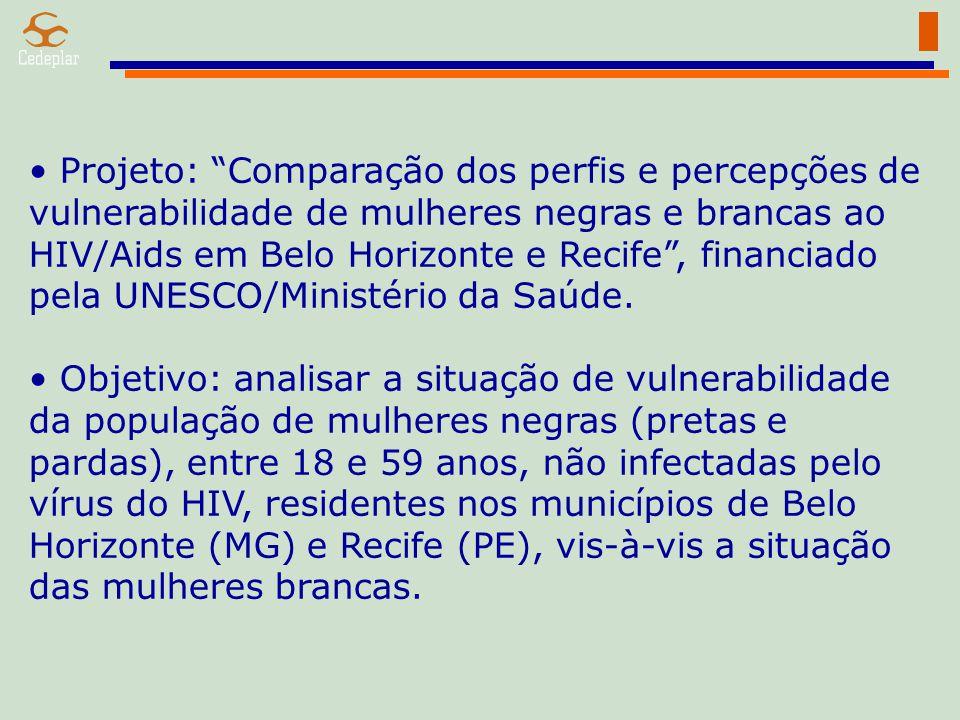 """Projeto: """"Comparação dos perfis e percepções de vulnerabilidade de mulheres negras e brancas ao HIV/Aids em Belo Horizonte e Recife"""", financiado pela"""