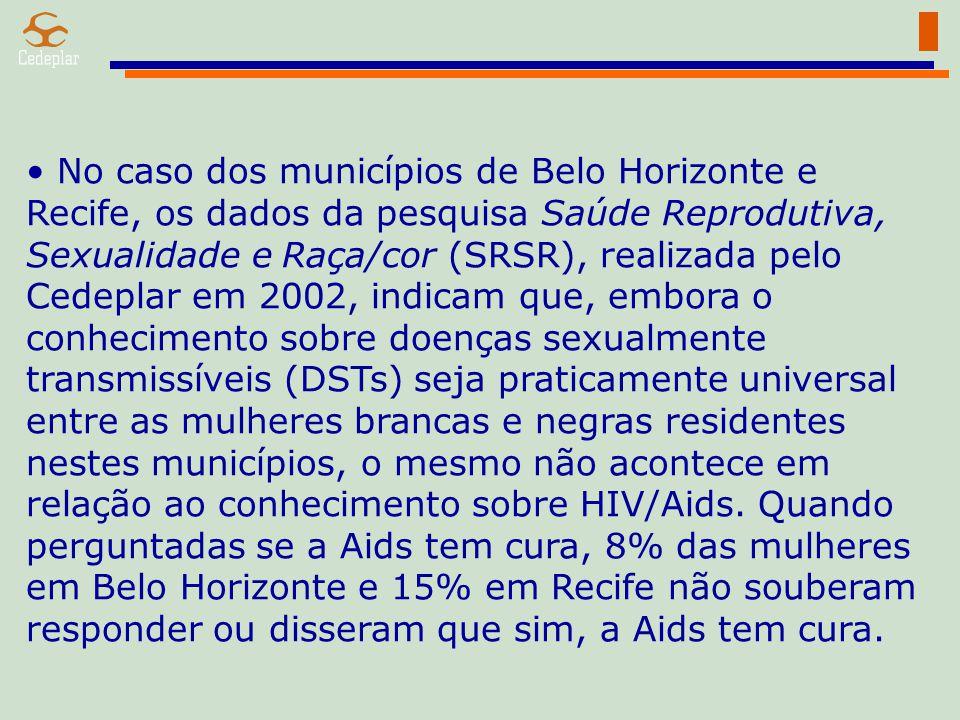 No caso dos municípios de Belo Horizonte e Recife, os dados da pesquisa Saúde Reprodutiva, Sexualidade e Raça/cor (SRSR), realizada pelo Cedeplar em 2002, indicam que, embora o conhecimento sobre doenças sexualmente transmissíveis (DSTs) seja praticamente universal entre as mulheres brancas e negras residentes nestes municípios, o mesmo não acontece em relação ao conhecimento sobre HIV/Aids.