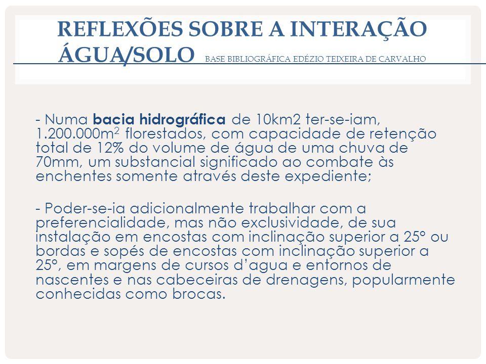 REFLEXÕES SOBRE A INTERAÇÃO ÁGUA/SOLO BASE BIBLIOGRÁFICA EDÉZIO TEIXEIRA DE CARVALHO - Numa bacia hidrográfica de 10km2 ter-se-iam, 1.200.000m 2 flore