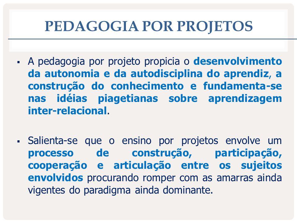 PEDAGOGIA POR PROJETOS  A pedagogia por projeto propicia o desenvolvimento da autonomia e da autodisciplina do aprendiz, a construção do conhecimento