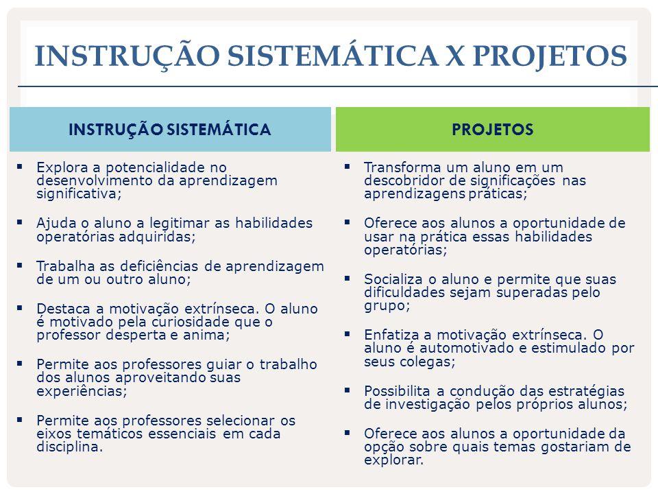 INSTRUÇÃO SISTEMÁTICA X PROJETOS INSTRUÇÃO SISTEMÁTICAPROJETOS  Explora a potencialidade no desenvolvimento da aprendizagem significativa;  Ajuda o
