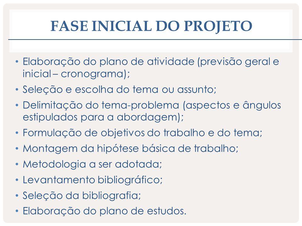 FASE INICIAL DO PROJETO Elaboração do plano de atividade (previsão geral e inicial – cronograma); Seleção e escolha do tema ou assunto; Delimitação do