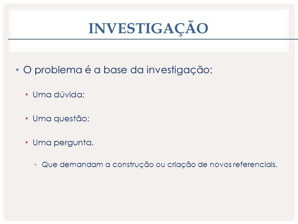 ATO DE INVESTIGAR O ato de investigar é direcionado pela aquisição de um conhecimento.