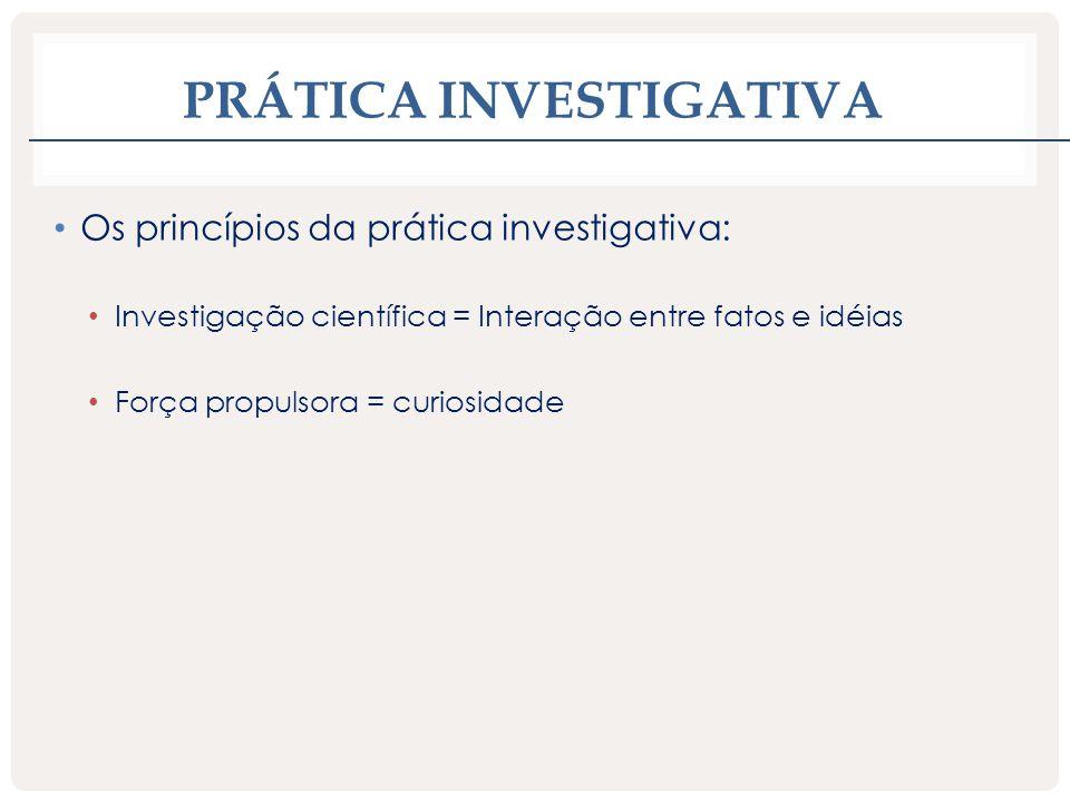 PRÁTICA INVESTIGATIVA Os princípios da prática investigativa: Investigação científica = Interação entre fatos e idéias Força propulsora = curiosidade