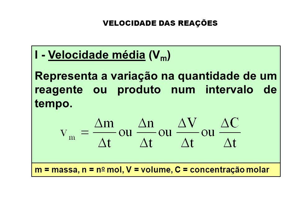 EXERCÍCIO-3 Ao realizar a reação de formação da água: 2H 2(g) + O 2(g) → 2H 2 O (g), verificou-se que a velocidade de consumo de oxigênio foi de 4 mol/min.