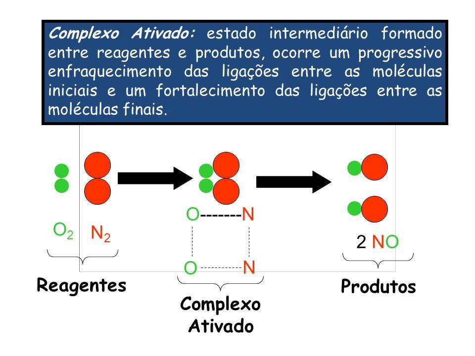 Complexo Ativado: estado intermediário formado entre reagentes e produtos, ocorre um progressivo enfraquecimento das ligações entre as moléculas inici