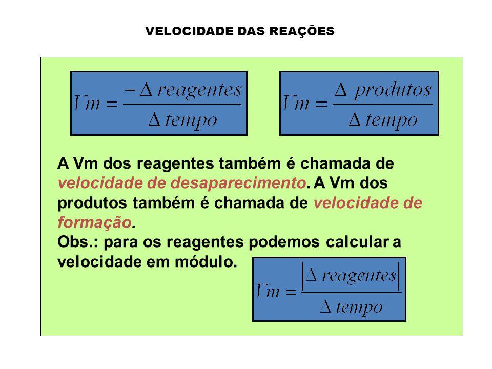 Equação química 2H 2(g) + O 2(g) → 2H 2 O (g) Coeficientes 2 : 1 V.