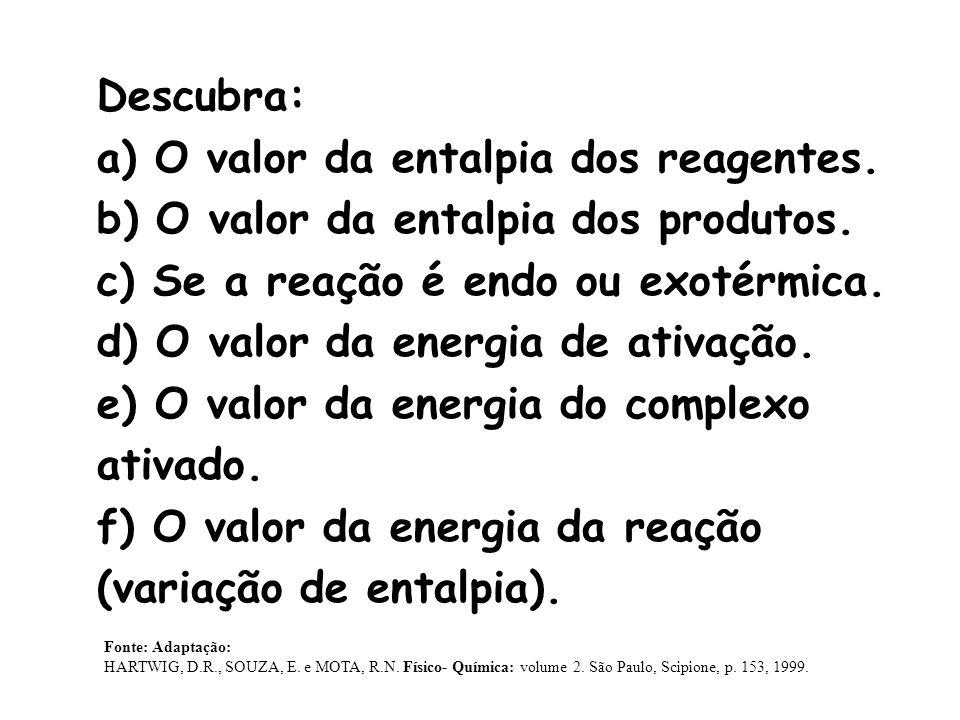Descubra: a) O valor da entalpia dos reagentes. b) O valor da entalpia dos produtos. c) Se a reação é endo ou exotérmica. d) O valor da energia de ati
