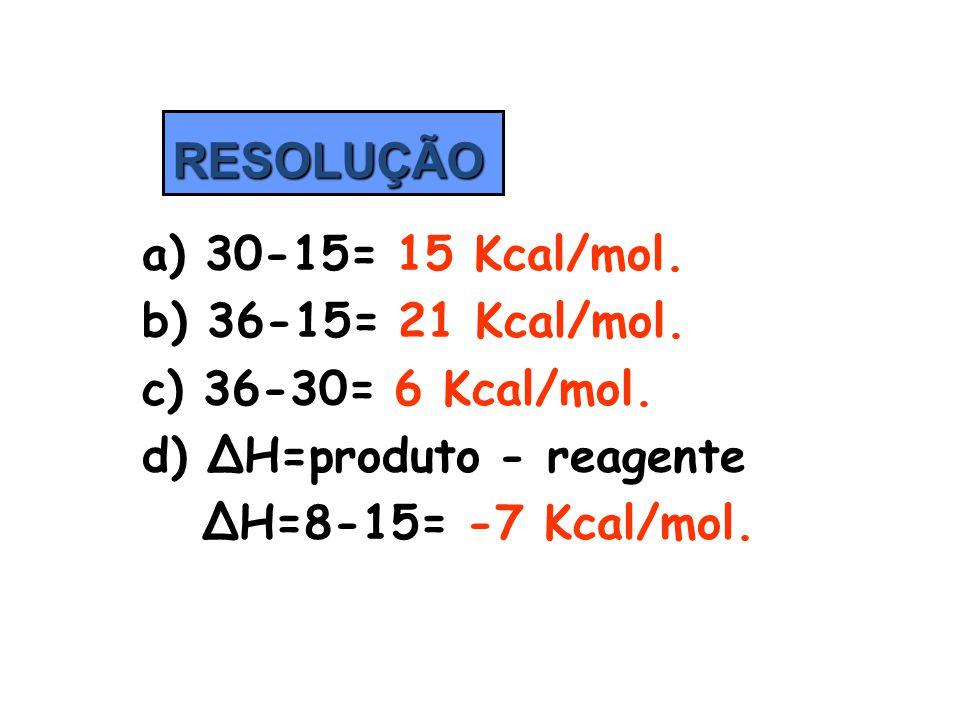 15 Kcal/mol. a) 30-15= 15 Kcal/mol. 21 Kcal/mol. b) 36-15= 21 Kcal/mol. 6 Kcal/mol. c) 36-30= 6 Kcal/mol. d) ΔH=produto - reagente -7 Kcal/mol. ΔH=8-1