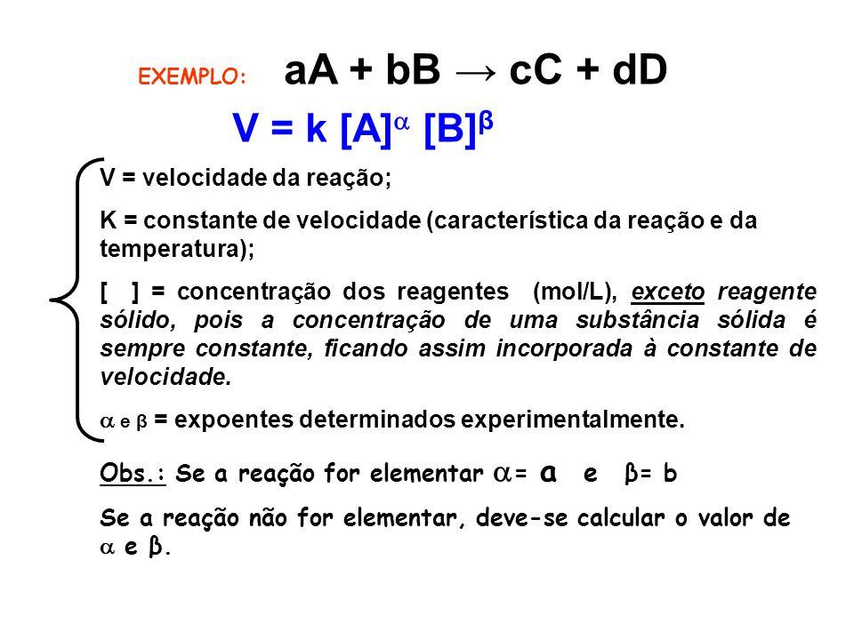EXEMPLO: aA + bB → cC + dD V = k [A]  [B] β V = velocidade da reação; K = constante de velocidade (característica da reação e da temperatura); [ ] =