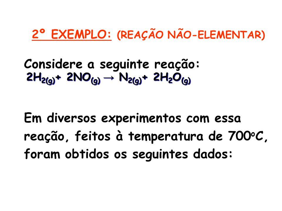 Considere a seguinte reação: Em diversos experimentos com essa reação, feitos à temperatura de 700 o C, foram obtidos os seguintes dados: 2H 2(g) + 2N