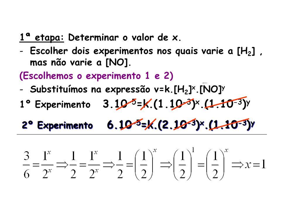 1ª etapa: Determinar o valor de x. -Escolher dois experimentos nos quais varie a [H 2 ], mas não varie a [NO]. (Escolhemos o experimento 1 e 2) -Subst