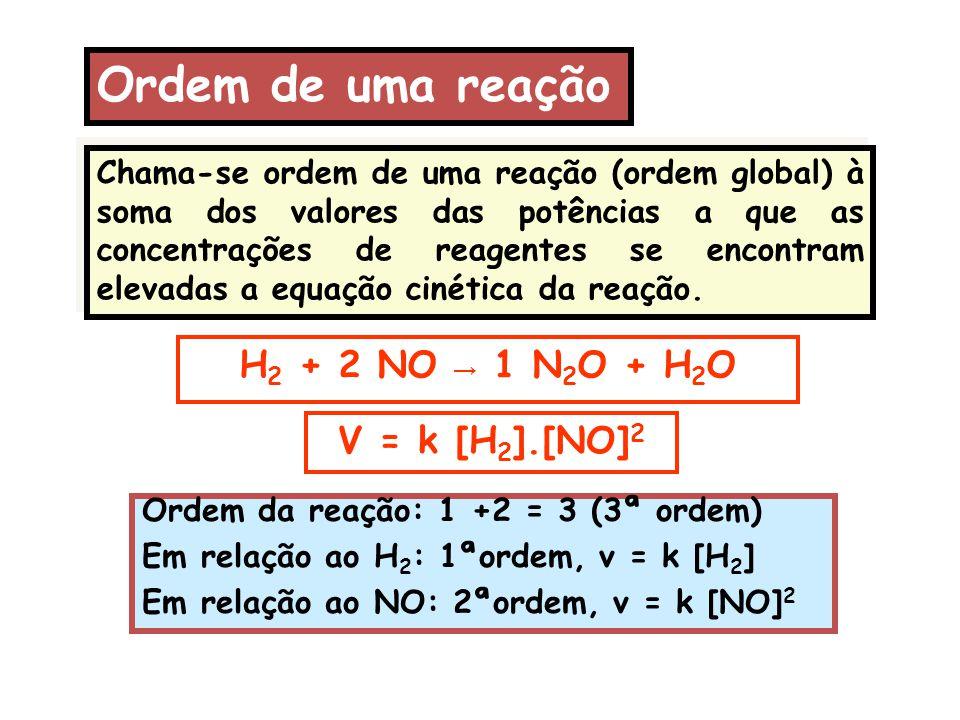 Ordem de uma reação Chama-se ordem de uma reação (ordem global) à soma dos valores das potências a que as concentrações de reagentes se encontram elev