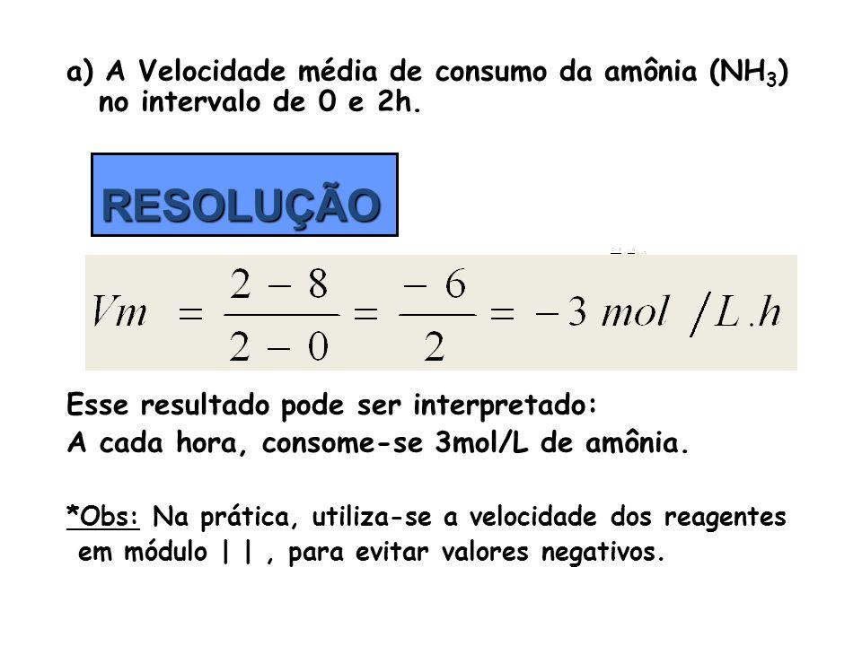4ª etapa: Conhecendo a Lei da velocidade, podemos calcular a constante k (para 700 o C) escolhendo qualquer um dos três experimentos e utilizando os valores de v, [H 2 ] e [NO].